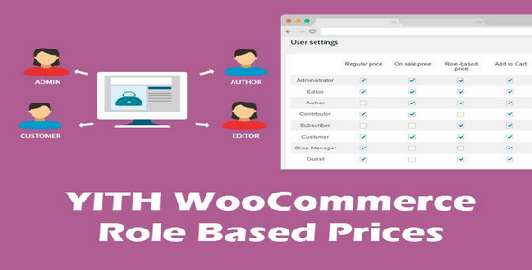 Plugin YITH WooCommerce Role Based Prices - WordPress