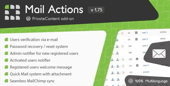 Plugin PrivateContent Mail Actions add-on - WordPress