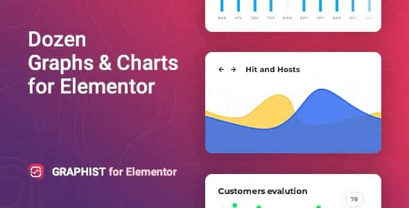 Plugin Graphist for Elementor - WordPress