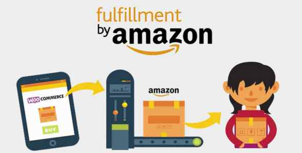Plugin WooCommerce Amazon Fulfillment - WordPress